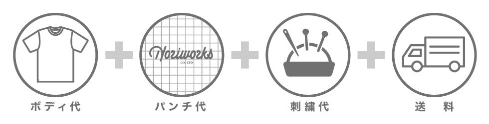 オリジナルTシャツ 製作価格例